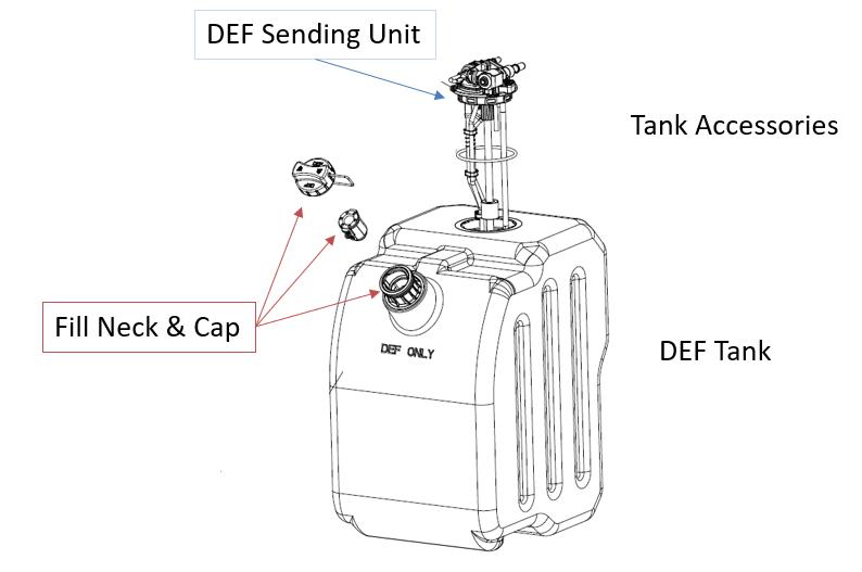 DEF Tank & Sender Diagram